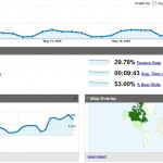SEO: como excluir mis visitas en google analytics.