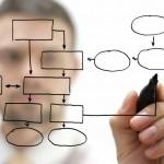 5 Habilidades Indispensables De Un Community Manager